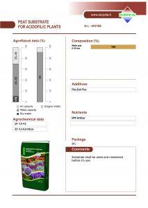ENG_PREKINIS_LAPAS_acidofil